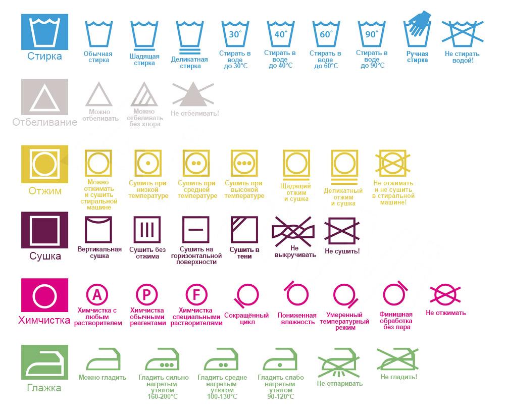 Таблица со значками