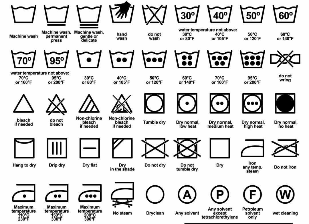 Символы стирки